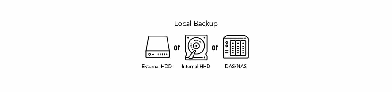 local backup for images